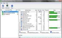 Active@ Hard Disk Monitor 2.1.0 Download